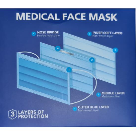 Disposable Medical Face Masks cOVIX